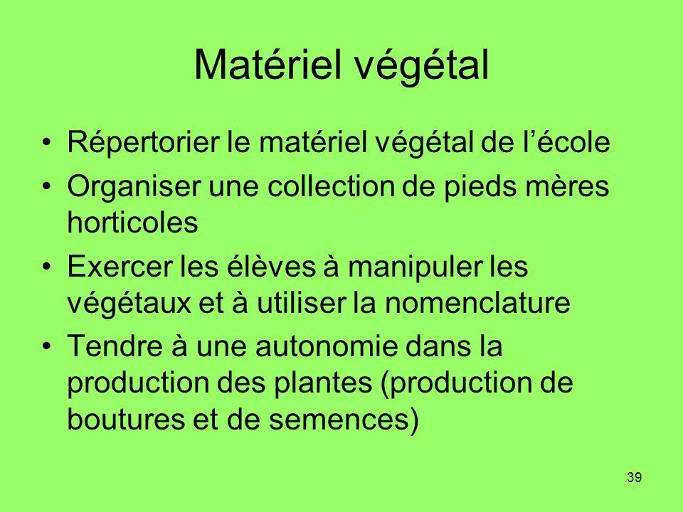 39 Matériel végétal Répertorier le matériel végétal de lécole Organiser une collection de pieds mères horticoles Exercer les élèves à manipuler les vé