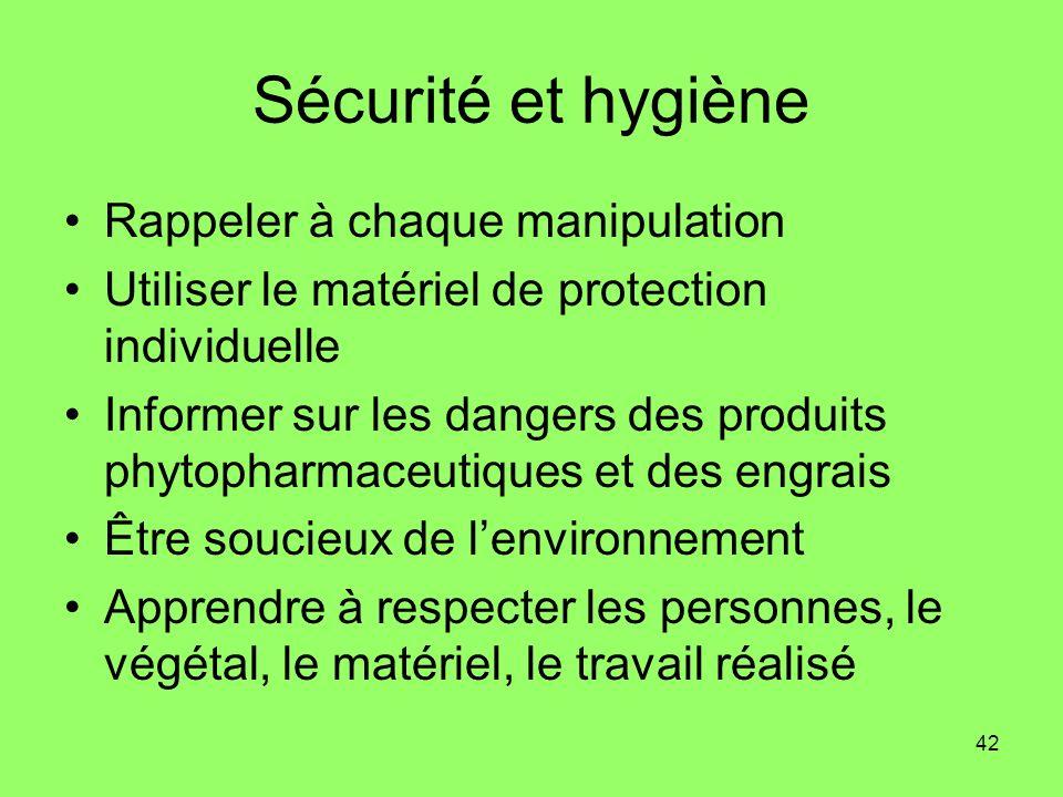 42 Sécurité et hygiène Rappeler à chaque manipulation Utiliser le matériel de protection individuelle Informer sur les dangers des produits phytopharm