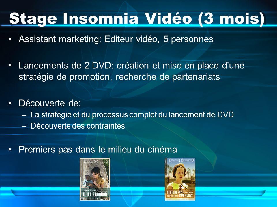 Stage Insomnia Vidéo (3 mois) Assistant marketing: Editeur vidéo, 5 personnes Lancements de 2 DVD: création et mise en place dune stratégie de promotion, recherche de partenariats Découverte de: –La stratégie et du processus complet du lancement de DVD –Découverte des contraintes Premiers pas dans le milieu du cinéma