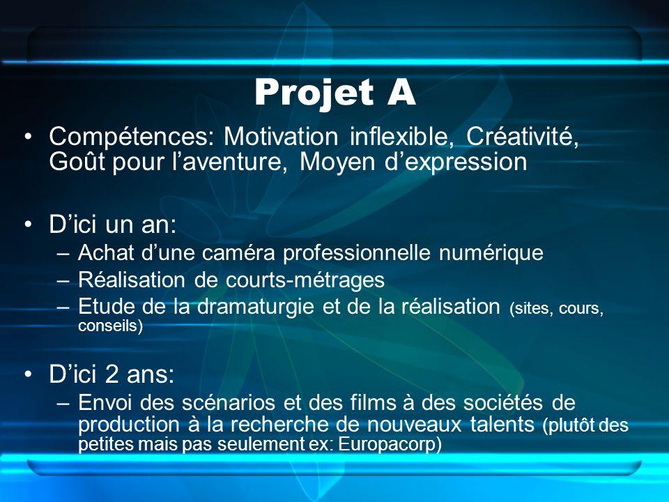 Projet A Compétences: Motivation inflexible, Créativité, Goût pour laventure, Moyen dexpression Dici un an: –Achat dune caméra professionnelle numériq