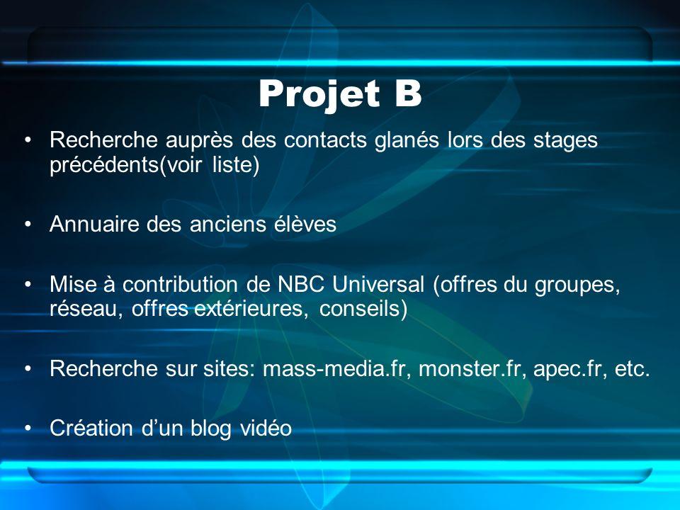 Projet B Recherche auprès des contacts glanés lors des stages précédents(voir liste) Annuaire des anciens élèves Mise à contribution de NBC Universal