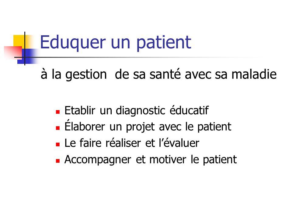 Eduquer un patient à la gestion de sa santé avec sa maladie Etablir un diagnostic éducatif Élaborer un projet avec le patient Le faire réaliser et lév