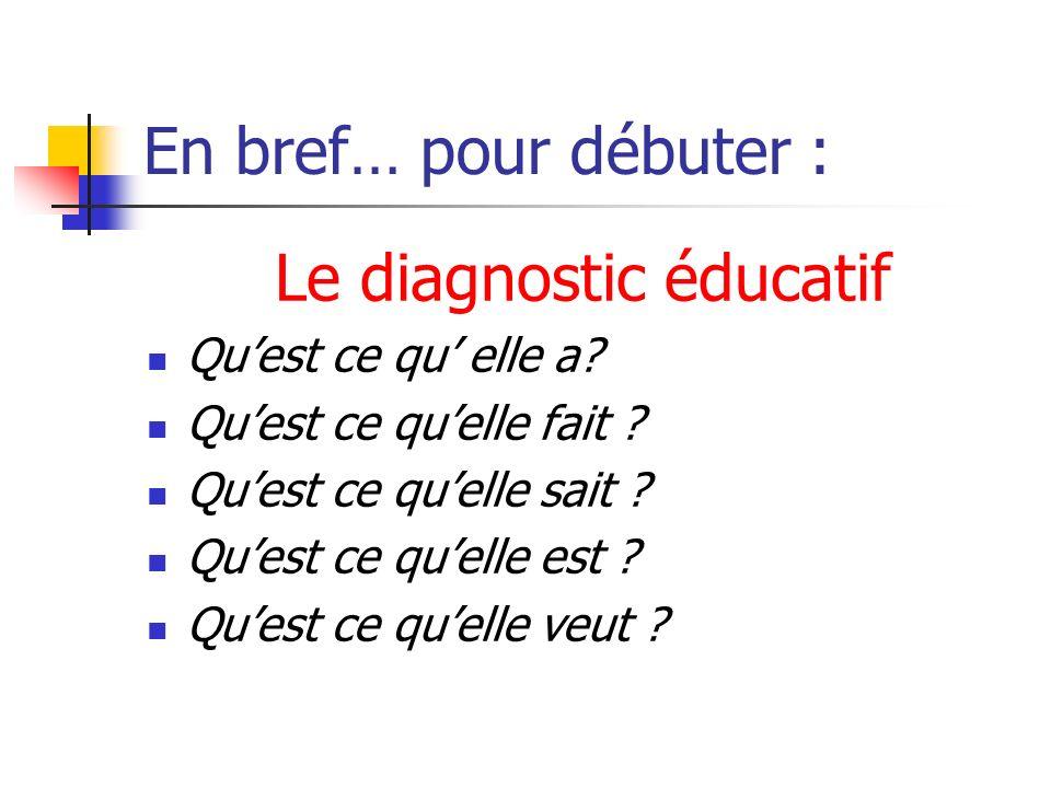 En bref… pour débuter : Le diagnostic éducatif Quest ce qu elle a? Quest ce quelle fait ? Quest ce quelle sait ? Quest ce quelle est ? Quest ce quelle