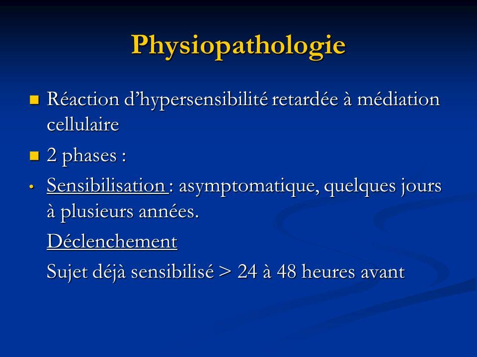 Physiopathologie Réaction dhypersensibilité retardée à médiation cellulaire Réaction dhypersensibilité retardée à médiation cellulaire 2 phases : 2 ph