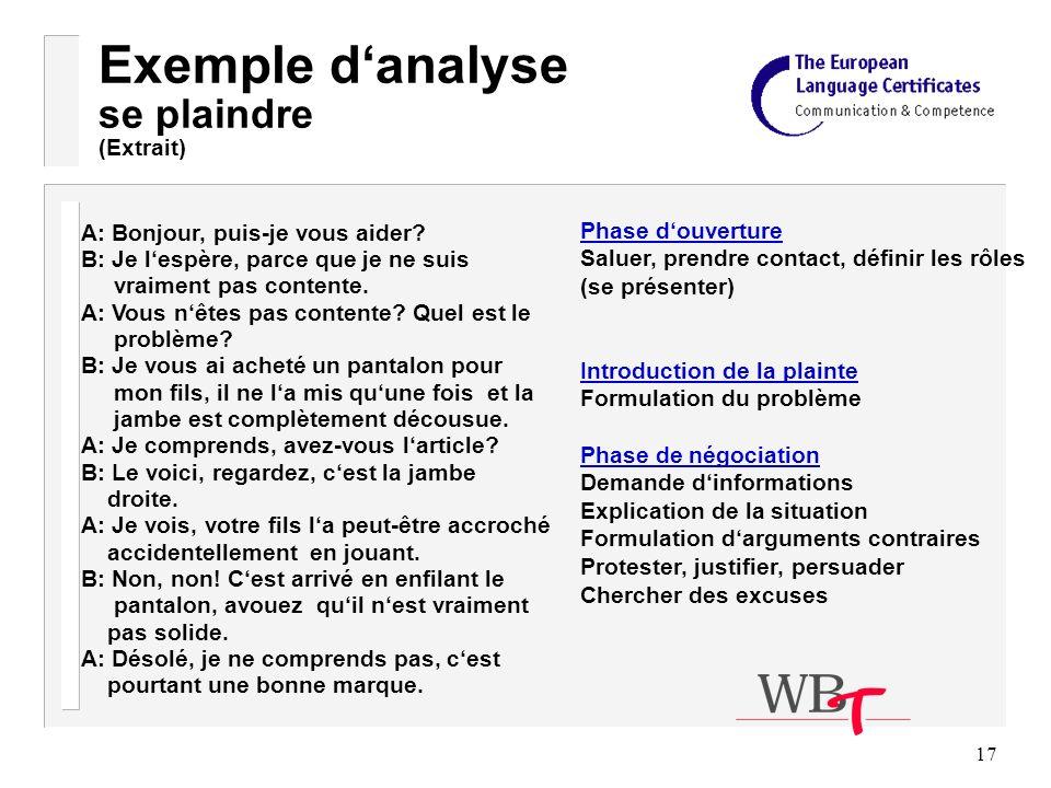 17 Exemple danalyse se plaindre (Extrait) A: Bonjour, puis-je vous aider.