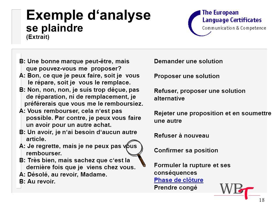 18 Exemple danalyse se plaindre (Extrait) B: Une bonne marque peut-être, mais que pouvez-vous me proposer.