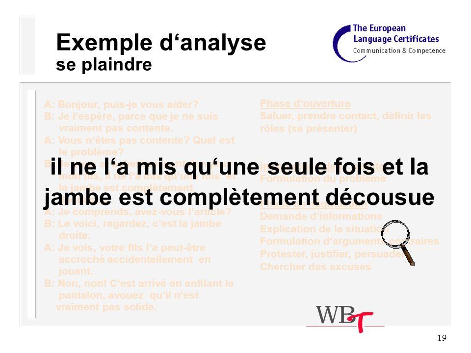 19 Exemple danalyse se plaindre A: Bonjour, puis-je vous aider.