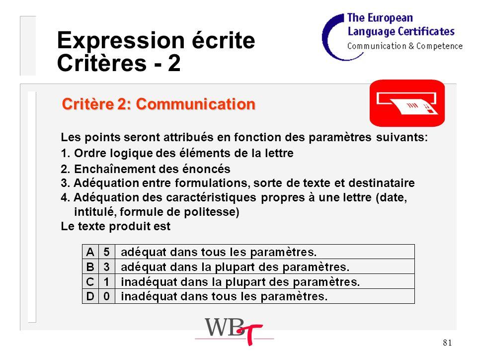 81 Expression écrite Critères - 2 Critère 2: Communication Les points seront attribués en fonction des paramètres suivants: 1.