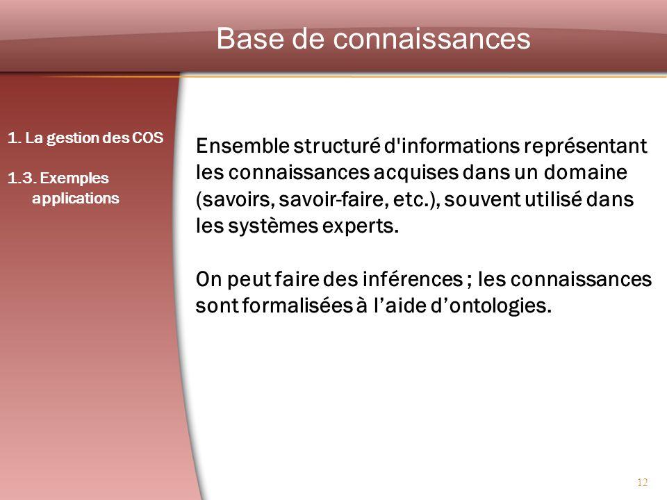 12 Base de connaissances Ensemble structuré d'informations représentant les connaissances acquises dans un domaine (savoirs, savoir-faire, etc.), souv