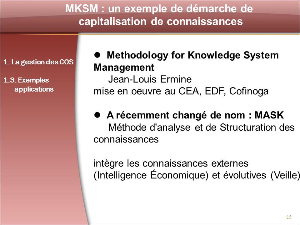 15 MKSM : un exemple de démarche de capitalisation de connaissances Methodology for Knowledge System Management Jean-Louis Ermine mise en oeuvre au CE