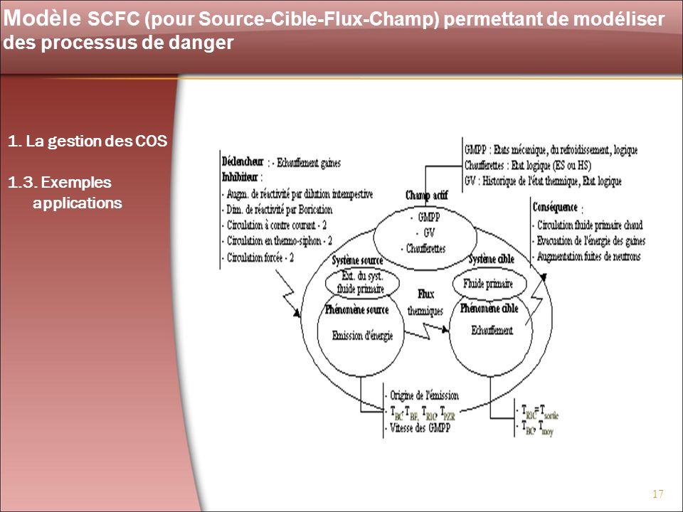 17 Modèle SCFC (pour Source-Cible-Flux-Champ) permettant de modéliser des processus de danger 1. La gestion des COS 1.3. Exemples applications