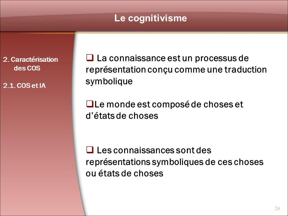 24 Le cognitivisme 2. Caractérisation des COS 2.1. COS et IA La connaissance est un processus de représentation conçu comme une traduction symbolique