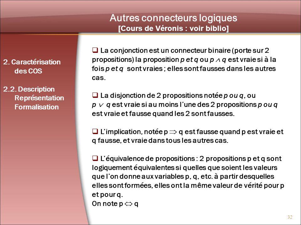 32 Autres connecteurs logiques [Cours de Véronis : voir biblio] La conjonction est un connecteur binaire (porte sur 2 propositions) la proposition p e