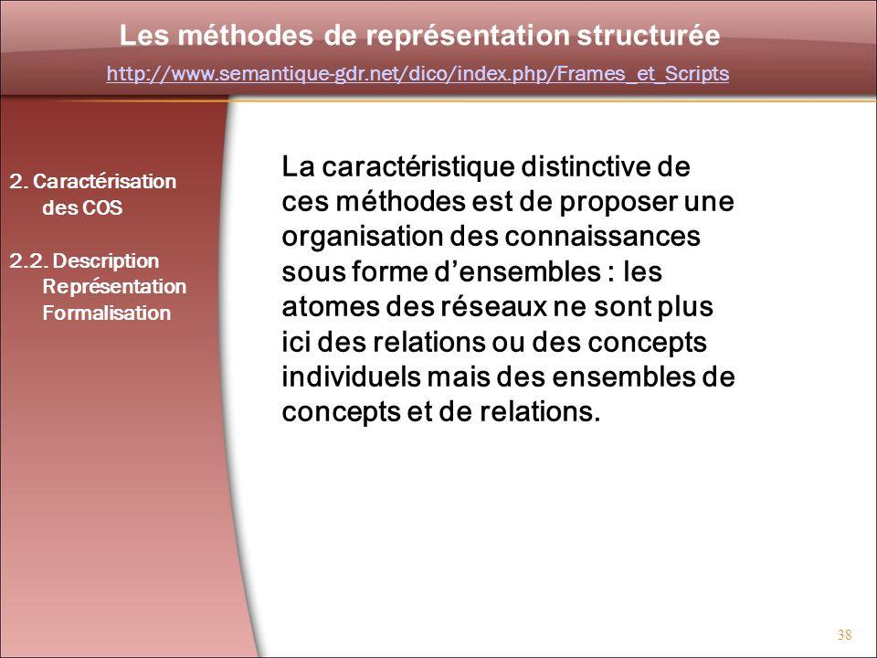 38 Les méthodes de représentation structurée http://www.semantique-gdr.net/dico/index.php/Frames_et_Scripts La caractéristique distinctive de ces méth