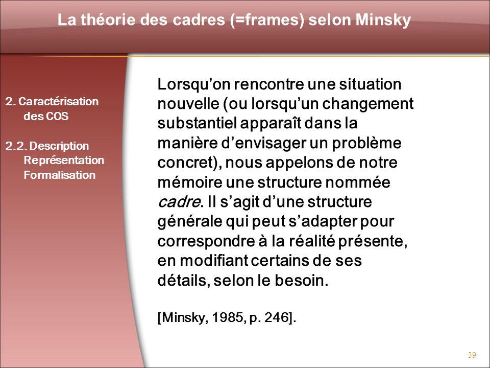 39 La théorie des cadres (=frames) selon Minsky Lorsquon rencontre une situation nouvelle (ou lorsquun changement substantiel apparaît dans la manière