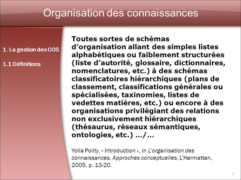 4 Organisation des connaissances Toutes sortes de schémas dorganisation allant des simples listes alphabétiques ou faiblement structurées (liste dauto