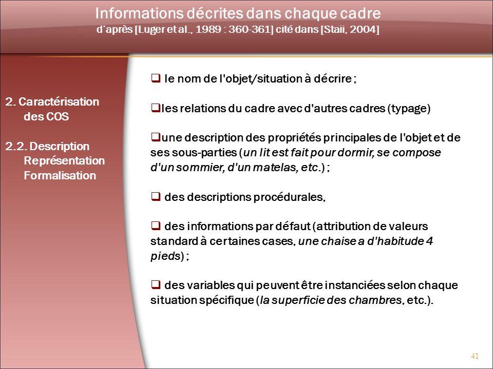 41 Informations décrites dans chaque cadre daprès [Luger et al., 1989 : 360-361] cité dans [Staii, 2004] le nom de l'objet/situation à décrire ; les r