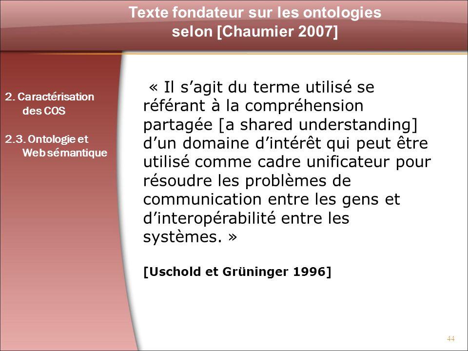 44 Texte fondateur sur les ontologies selon [Chaumier 2007] Figure 1 : Exemple de réseau « Il sagit du terme utilisé se référant à la compréhension pa