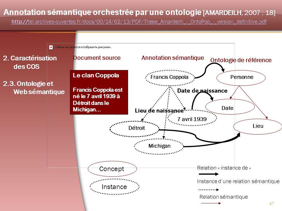 Annotation sémantique orchestrée par une ontologie [ AMARDEILH, 2007 : 18] http://tel.archives-ouvertes.fr/docs/00/14/62/13/PDF/These_Amardeilh_-_Onto