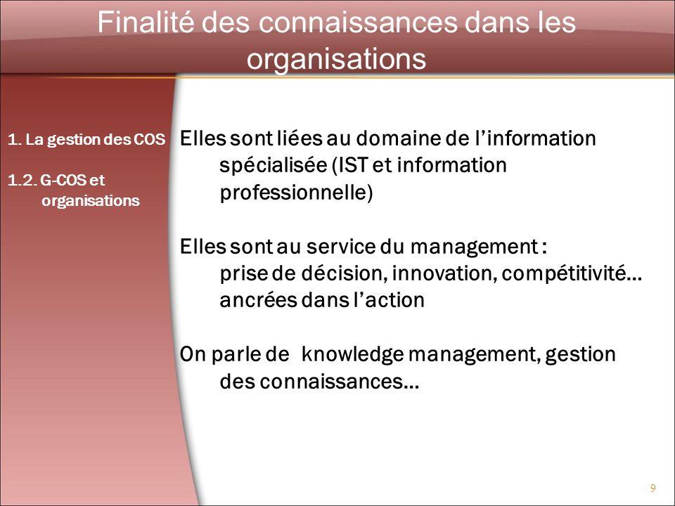 9 Finalité des connaissances dans les organisations Elles sont liées au domaine de linformation spécialisée (IST et information professionnelle) Elles