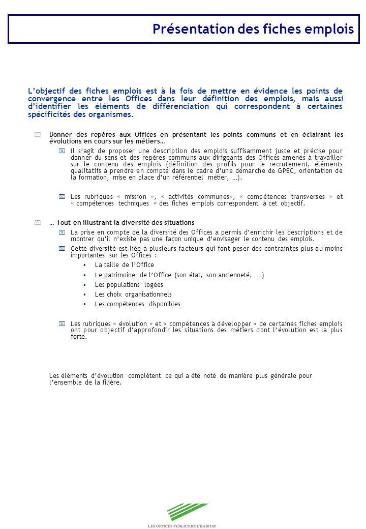 Copyright Groupe BPI Présentation des fiches emplois Lobjectif des fiches emplois est à la fois de mettre en évidence les points de convergence entre