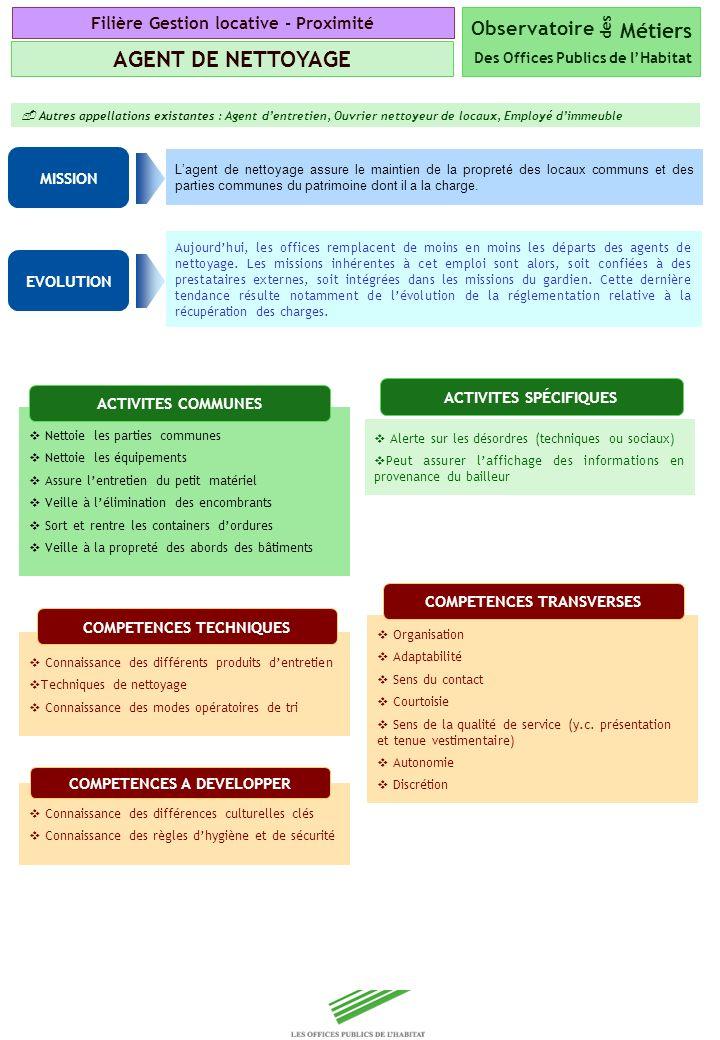 Copyright Groupe BPI Connaissance des différences culturelles clés Connaissance des règles dhygiène et de sécurité Autres appellations existantes : Ag