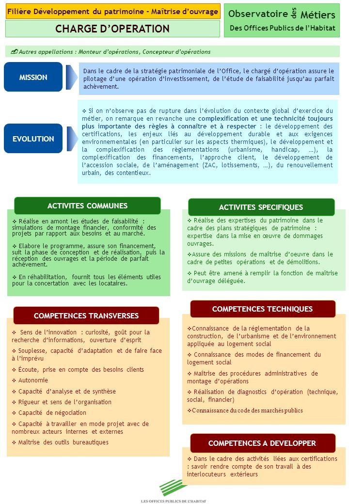 Copyright Groupe BPI Dans le cadre de la stratégie patrimoniale de lOffice, le chargé dopération assure le pilotage dune opération dinvestissement, de