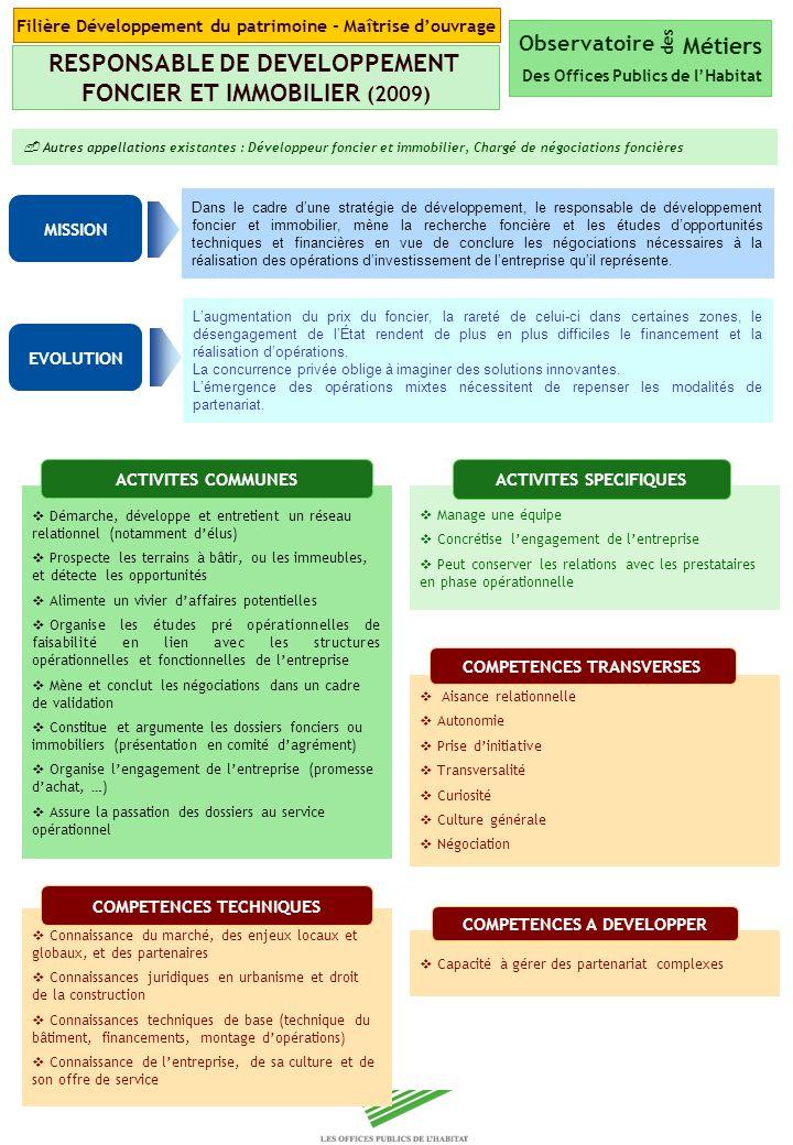 Copyright Groupe BPI Autres appellations existantes : Développeur foncier et immobilier, Chargé de négociations foncières Dans le cadre dune stratégie