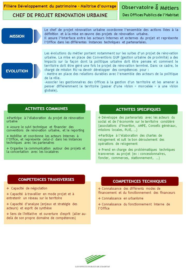 Copyright Groupe BPI Le chef de projet rénovation urbaine coordonne lensemble des actions liées à la définition et à la mise en œuvre des projets de r