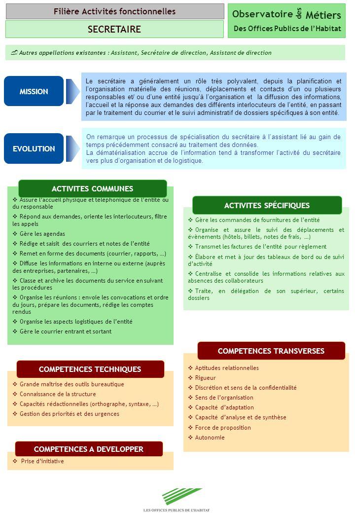 Copyright Groupe BPI Autres appellations existantes : Assistant, Secrétaire de direction, Assistant de direction Le secrétaire a généralement un rôle