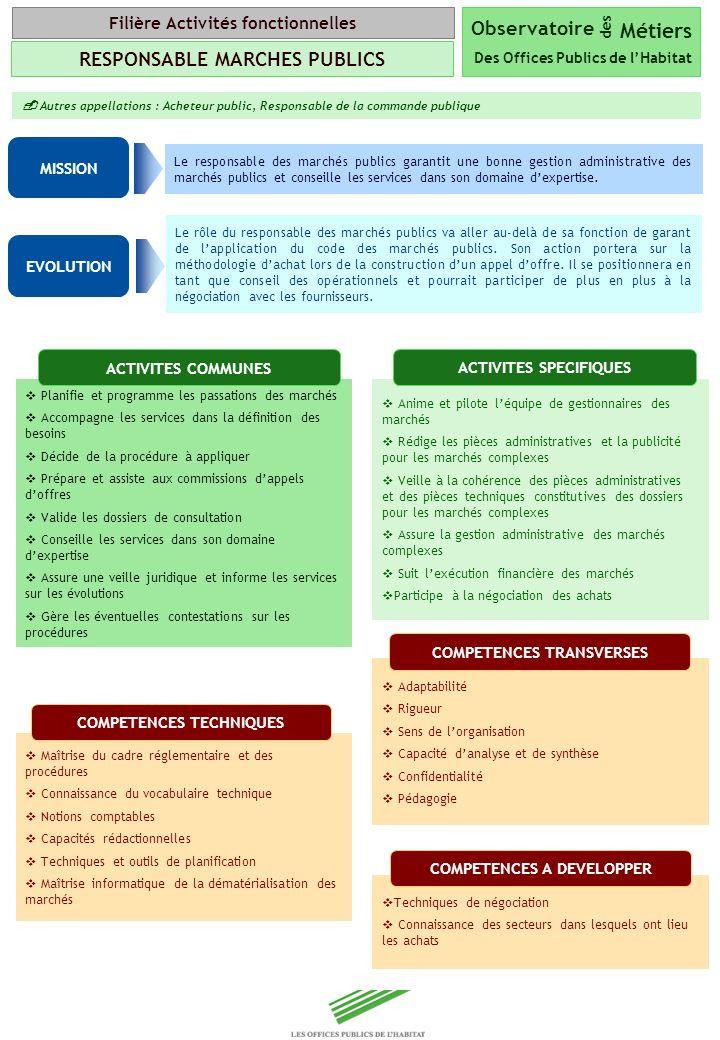 Copyright Groupe BPI Autres appellations : Acheteur public, Responsable de la commande publique Le responsable des marchés publics garantit une bonne