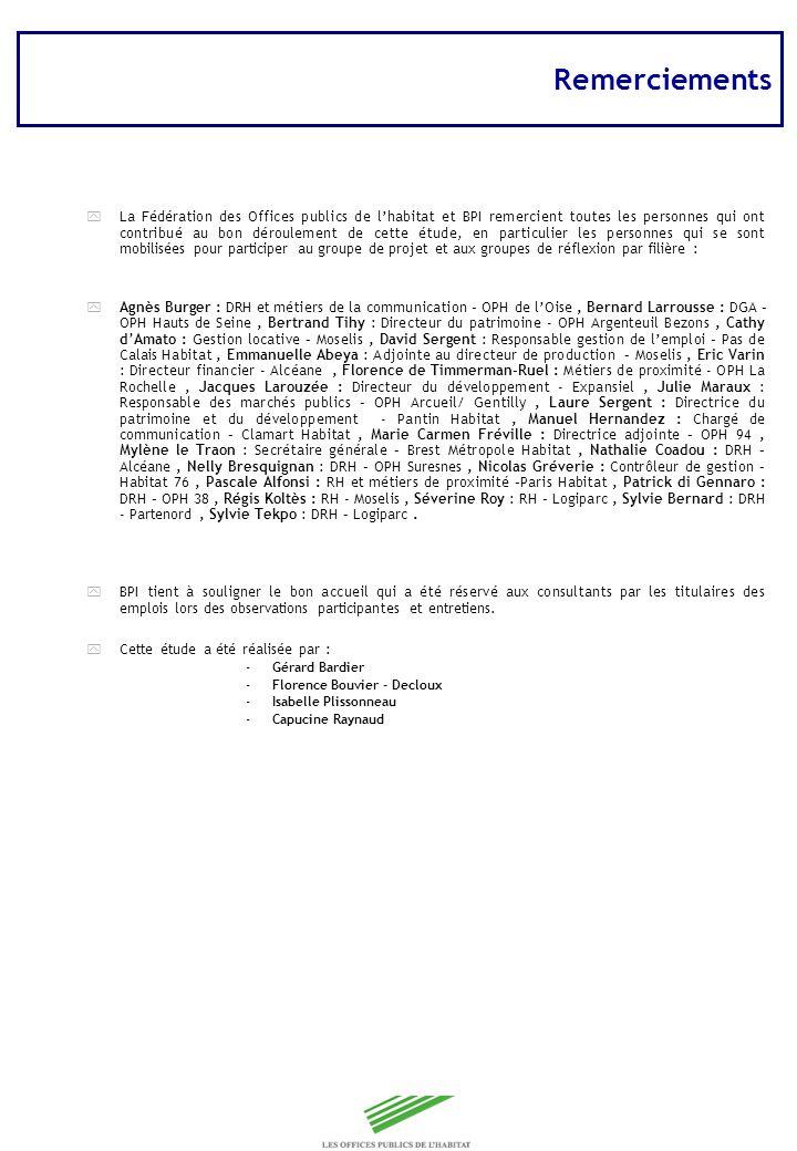 Copyright Groupe BPI Remerciements yLa Fédération des Offices publics de lhabitat et BPI remercient toutes les personnes qui ont contribué au bon déro