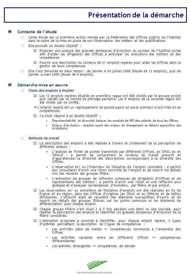 Copyright Groupe BPI Présentation de la démarche zContexte de létude yCette étude est la première action menée par la Fédération des Offices publics d
