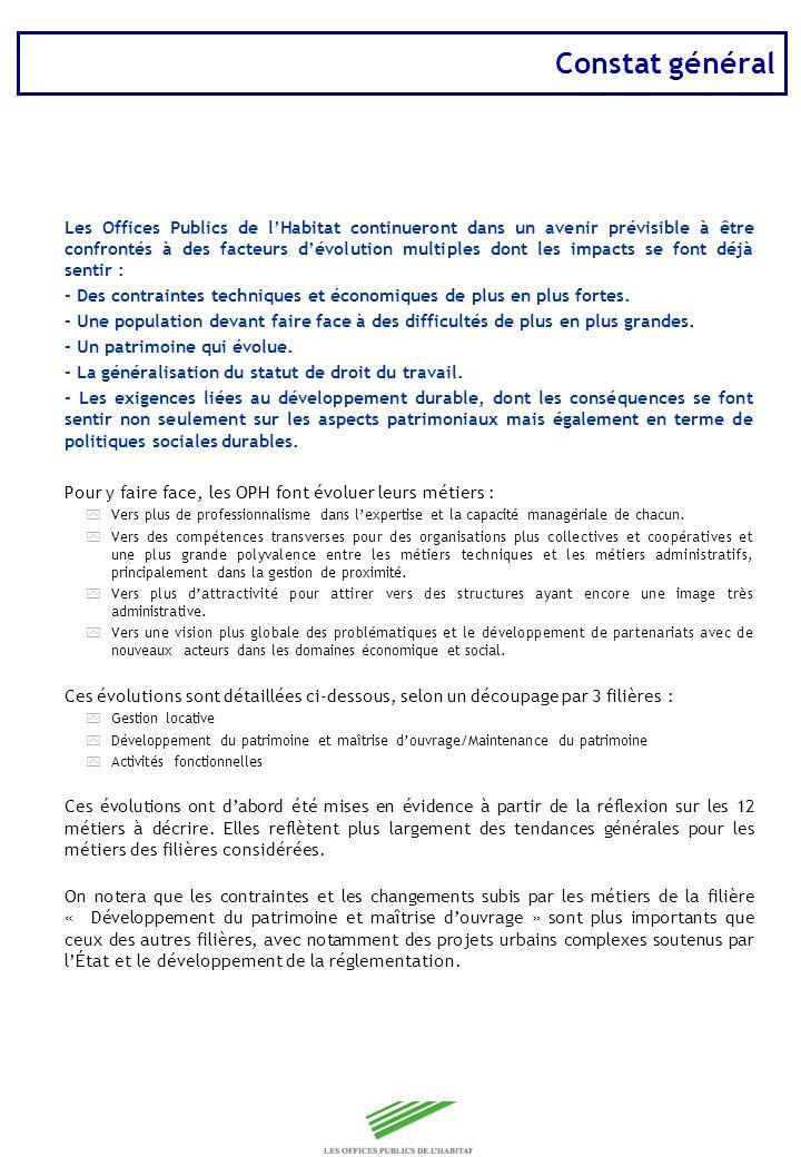 Copyright Groupe BPI Constat général Les Offices Publics de lHabitat continueront dans un avenir prévisible à être confrontés à des facteurs dévolutio