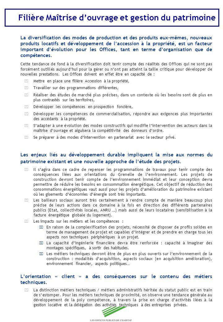 Copyright Groupe BPI Filière Maîtrise douvrage et gestion du patrimoine La diversification des modes de production et des produits eux-mêmes, nouveaux
