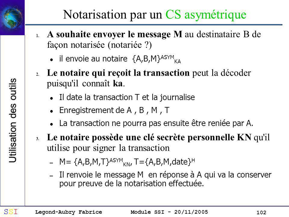 Legond-Aubry Fabrice SSISSISSISSI Module SSI - 20/11/2005 102 Notarisation par un CS asymétrique 1.