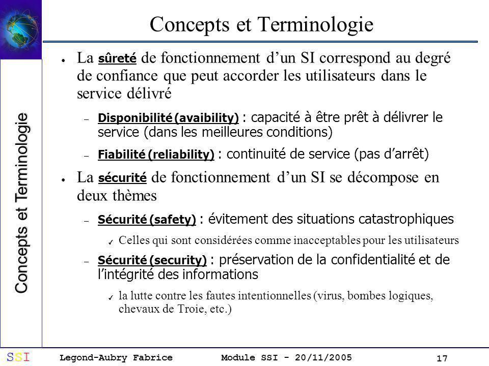Legond-Aubry Fabrice SSISSISSISSI Module SSI - 20/11/2005 17 Concepts et Terminologie La sûreté de fonctionnement dun SI correspond au degré de confiance que peut accorder les utilisateurs dans le service délivré – Disponibilité (avaibility) : capacité à être prêt à délivrer le service (dans les meilleures conditions) – Fiabilité (reliability) : continuité de service (pas darrêt) La sécurité de fonctionnement dun SI se décompose en deux thèmes – Sécurité (safety) : évitement des situations catastrophiques Celles qui sont considérées comme inacceptables pour les utilisateurs – Sécurité (security) : préservation de la confidentialité et de lintégrité des informations la lutte contre les fautes intentionnelles (virus, bombes logiques, chevaux de Troie, etc.) Concepts et Terminologie