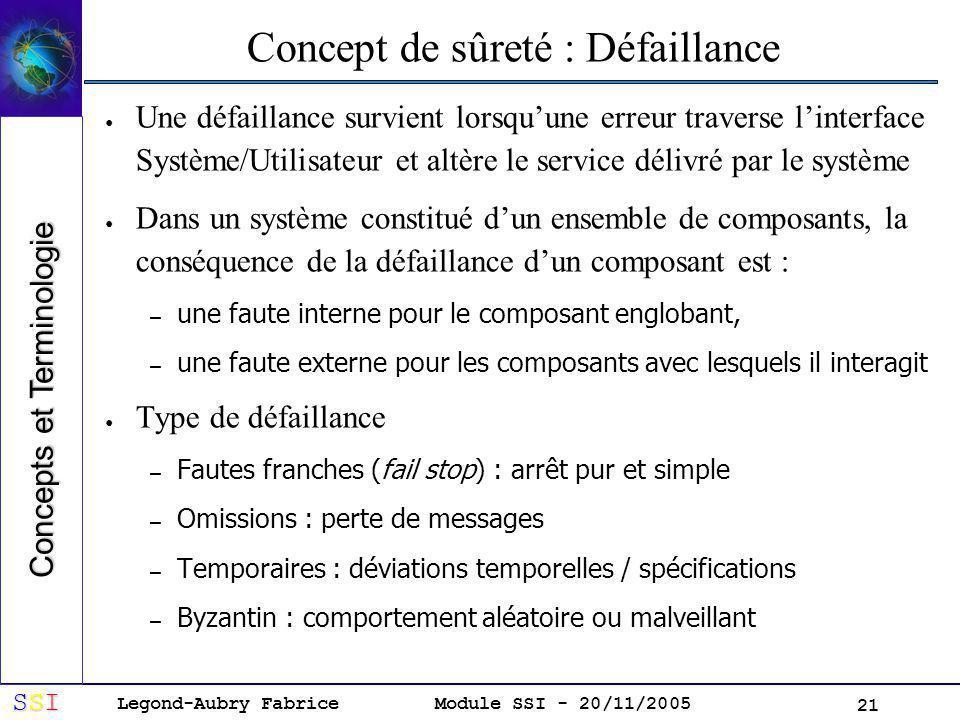 Legond-Aubry Fabrice SSISSISSISSI Module SSI - 20/11/2005 21 Concept de sûreté : Défaillance Une défaillance survient lorsquune erreur traverse linterface Système/Utilisateur et altère le service délivré par le système Dans un système constitué dun ensemble de composants, la conséquence de la défaillance dun composant est : – une faute interne pour le composant englobant, – une faute externe pour les composants avec lesquels il interagit Type de défaillance – Fautes franches (fail stop) : arrêt pur et simple – Omissions : perte de messages – Temporaires : déviations temporelles / spécifications – Byzantin : comportement aléatoire ou malveillant Concepts et Terminologie