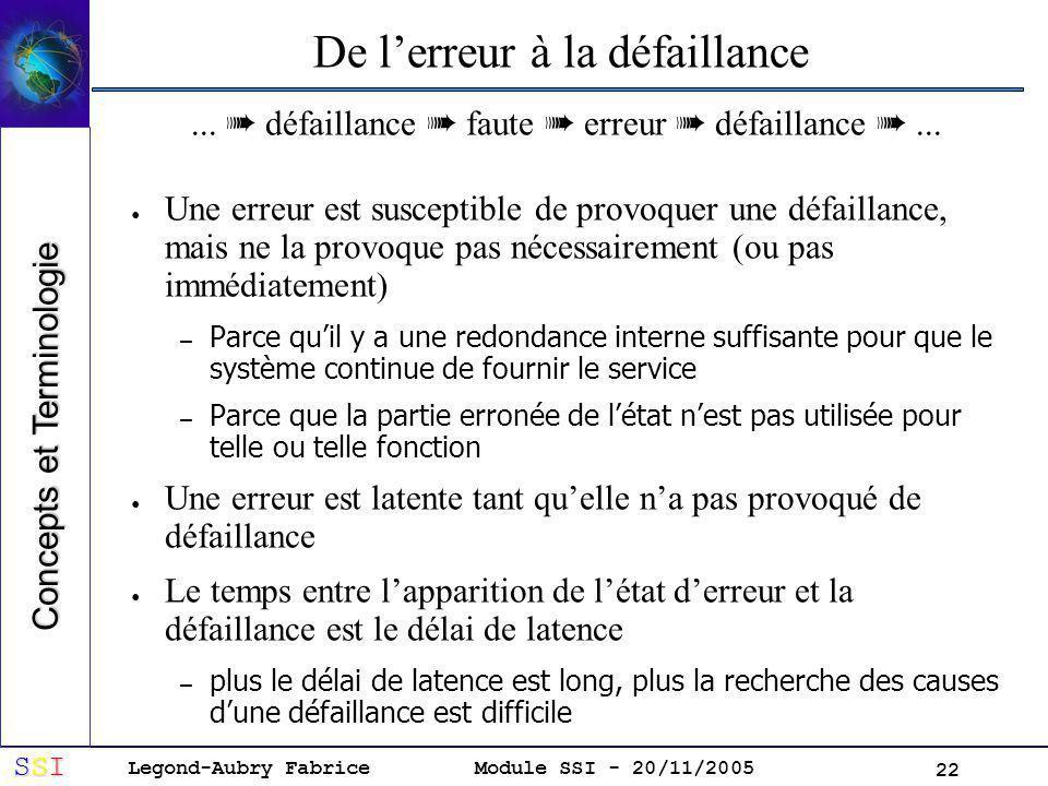 Legond-Aubry Fabrice SSISSISSISSI Module SSI - 20/11/2005 22 De lerreur à la défaillance...