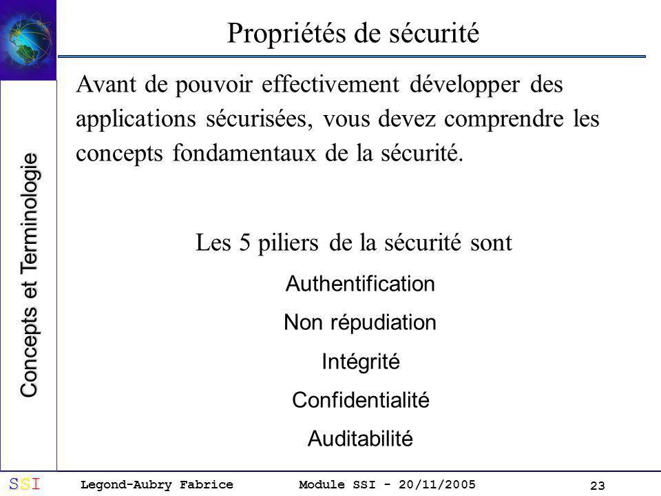 Legond-Aubry Fabrice SSISSISSISSI Module SSI - 20/11/2005 23 Propriétés de sécurité Avant de pouvoir effectivement développer des applications sécurisées, vous devez comprendre les concepts fondamentaux de la sécurité.