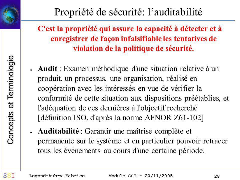Legond-Aubry Fabrice SSISSISSISSI Module SSI - 20/11/2005 28 Propriété de sécurité: lauditabilité C est la propriété qui assure la capacité à détecter et à enregistrer de façon infalsifiable les tentatives de violation de la politique de sécurité.