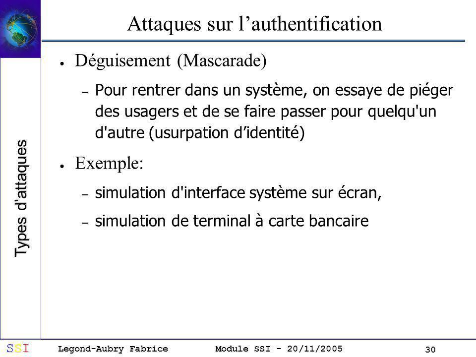 Legond-Aubry Fabrice SSISSISSISSI Module SSI - 20/11/2005 30 Attaques sur lauthentification Déguisement (Mascarade) – Pour rentrer dans un système, on essaye de piéger des usagers et de se faire passer pour quelqu un d autre (usurpation didentité) Exemple: – simulation d interface système sur écran, – simulation de terminal à carte bancaire Types dattaques