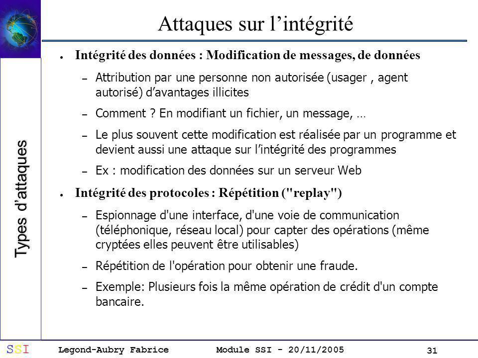Legond-Aubry Fabrice SSISSISSISSI Module SSI - 20/11/2005 31 Attaques sur lintégrité Intégrité des données : Modification de messages, de données – Attribution par une personne non autorisée (usager, agent autorisé) davantages illicites – Comment .