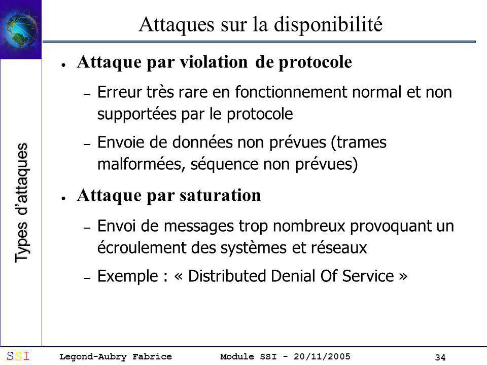 Legond-Aubry Fabrice SSISSISSISSI Module SSI - 20/11/2005 34 Attaques sur la disponibilité Attaque par violation de protocole – Erreur très rare en fonctionnement normal et non supportées par le protocole – Envoie de données non prévues (trames malformées, séquence non prévues) Attaque par saturation – Envoi de messages trop nombreux provoquant un écroulement des systèmes et réseaux – Exemple : « Distributed Denial Of Service » Types dattaques
