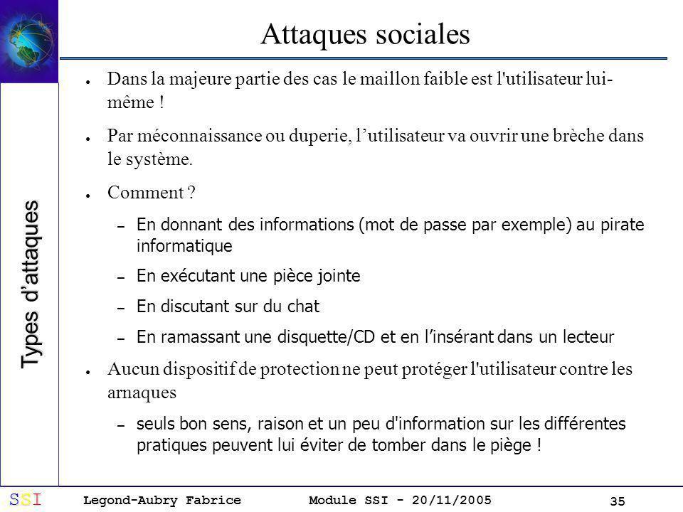 Legond-Aubry Fabrice SSISSISSISSI Module SSI - 20/11/2005 35 Attaques sociales Dans la majeure partie des cas le maillon faible est l utilisateur lui- même .