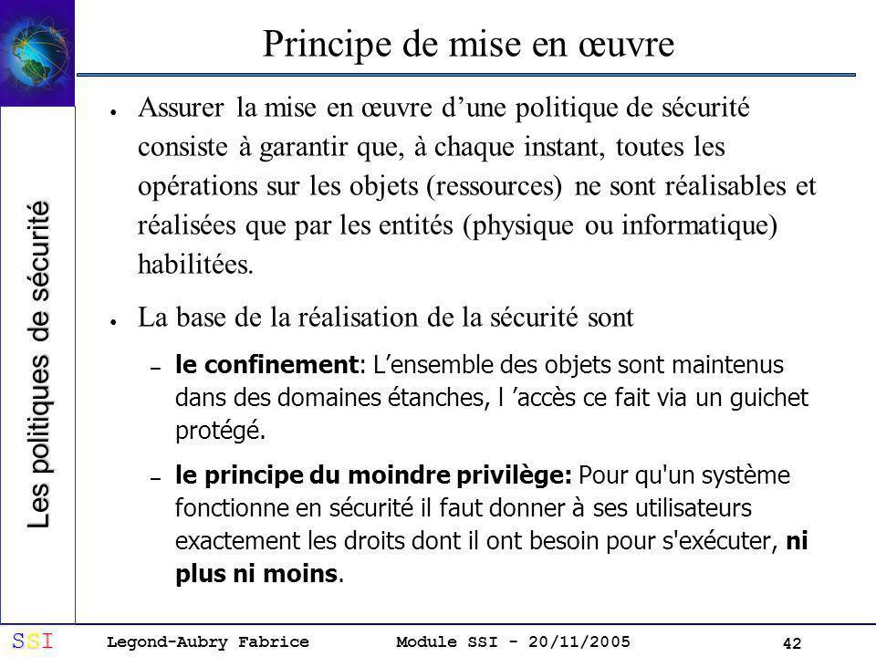 Legond-Aubry Fabrice SSISSISSISSI Module SSI - 20/11/2005 42 Principe de mise en œuvre Assurer la mise en œuvre dune politique de sécurité consiste à garantir que, à chaque instant, toutes les opérations sur les objets (ressources) ne sont réalisables et réalisées que par les entités (physique ou informatique) habilitées.
