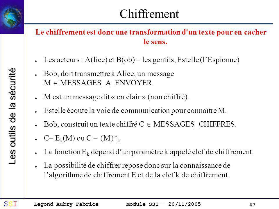 Legond-Aubry Fabrice SSISSISSISSI Module SSI - 20/11/2005 47 Chiffrement Le chiffrement est donc une transformation d un texte pour en cacher le sens.