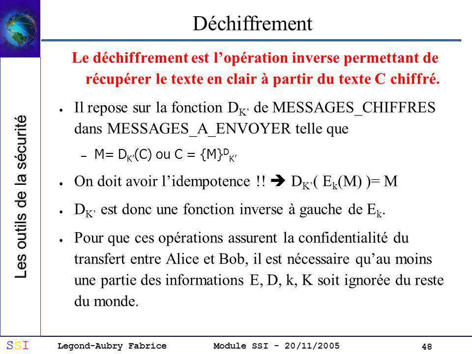 Legond-Aubry Fabrice SSISSISSISSI Module SSI - 20/11/2005 48 Déchiffrement Le déchiffrement est lopération inverse permettant de récupérer le texte en clair à partir du texte C chiffré.