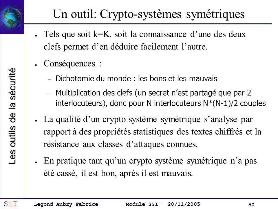 Legond-Aubry Fabrice SSISSISSISSI Module SSI - 20/11/2005 50 Un outil: Crypto-systèmes symétriques Tels que soit k=K, soit la connaissance dune des deux clefs permet den déduire facilement lautre.