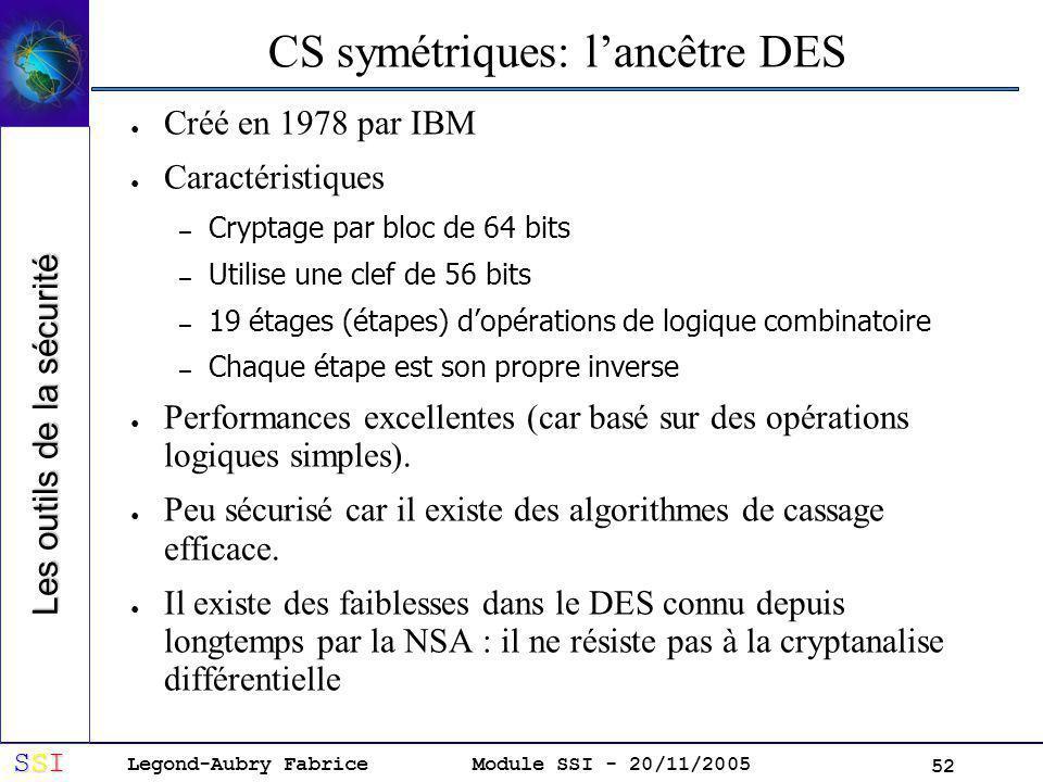 Legond-Aubry Fabrice SSISSISSISSI Module SSI - 20/11/2005 52 CS symétriques: lancêtre DES Créé en 1978 par IBM Caractéristiques – Cryptage par bloc de 64 bits – Utilise une clef de 56 bits – 19 étages (étapes) dopérations de logique combinatoire – Chaque étape est son propre inverse Performances excellentes (car basé sur des opérations logiques simples).